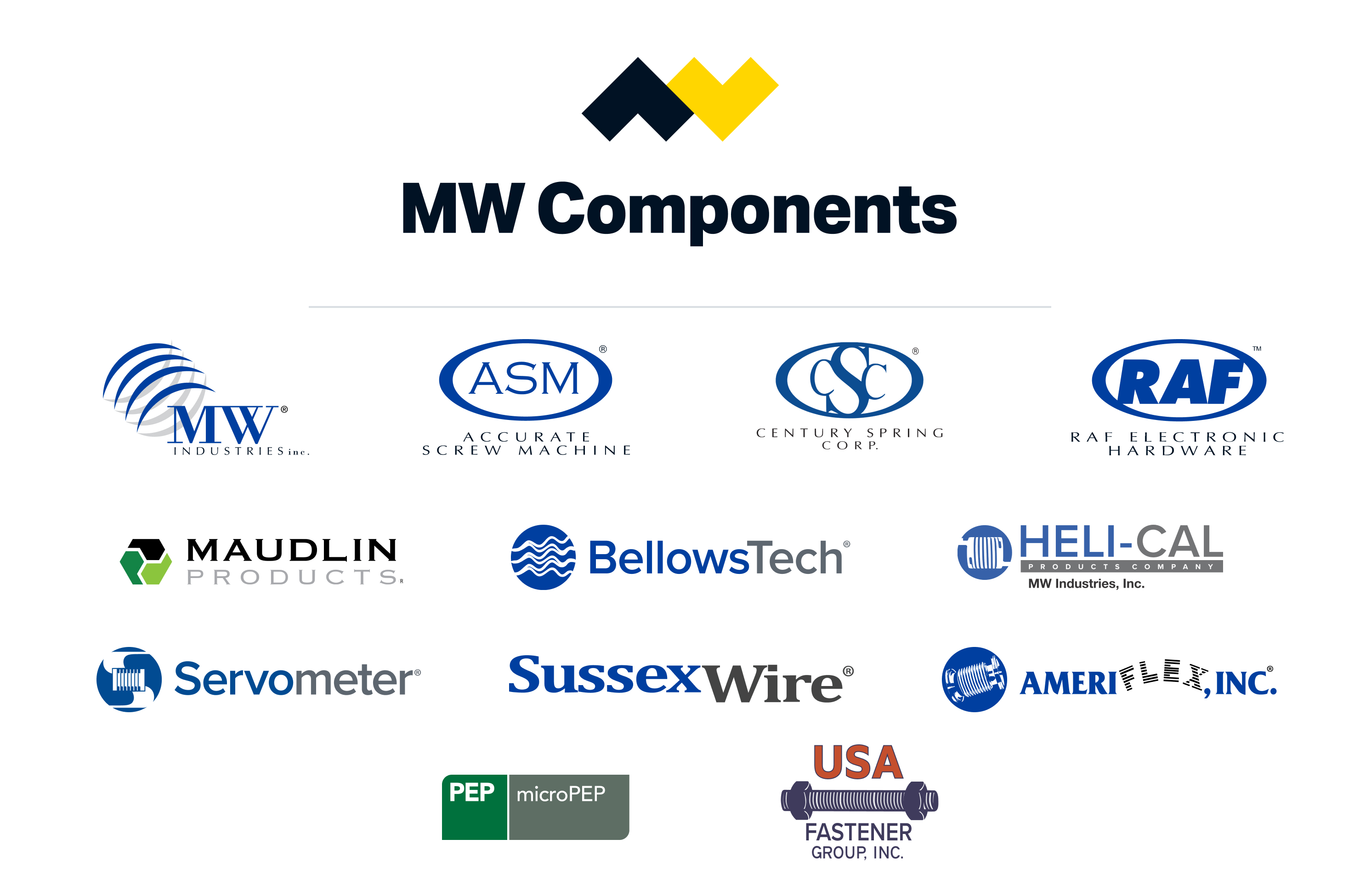 Precision components manufacturing brands - MW Components