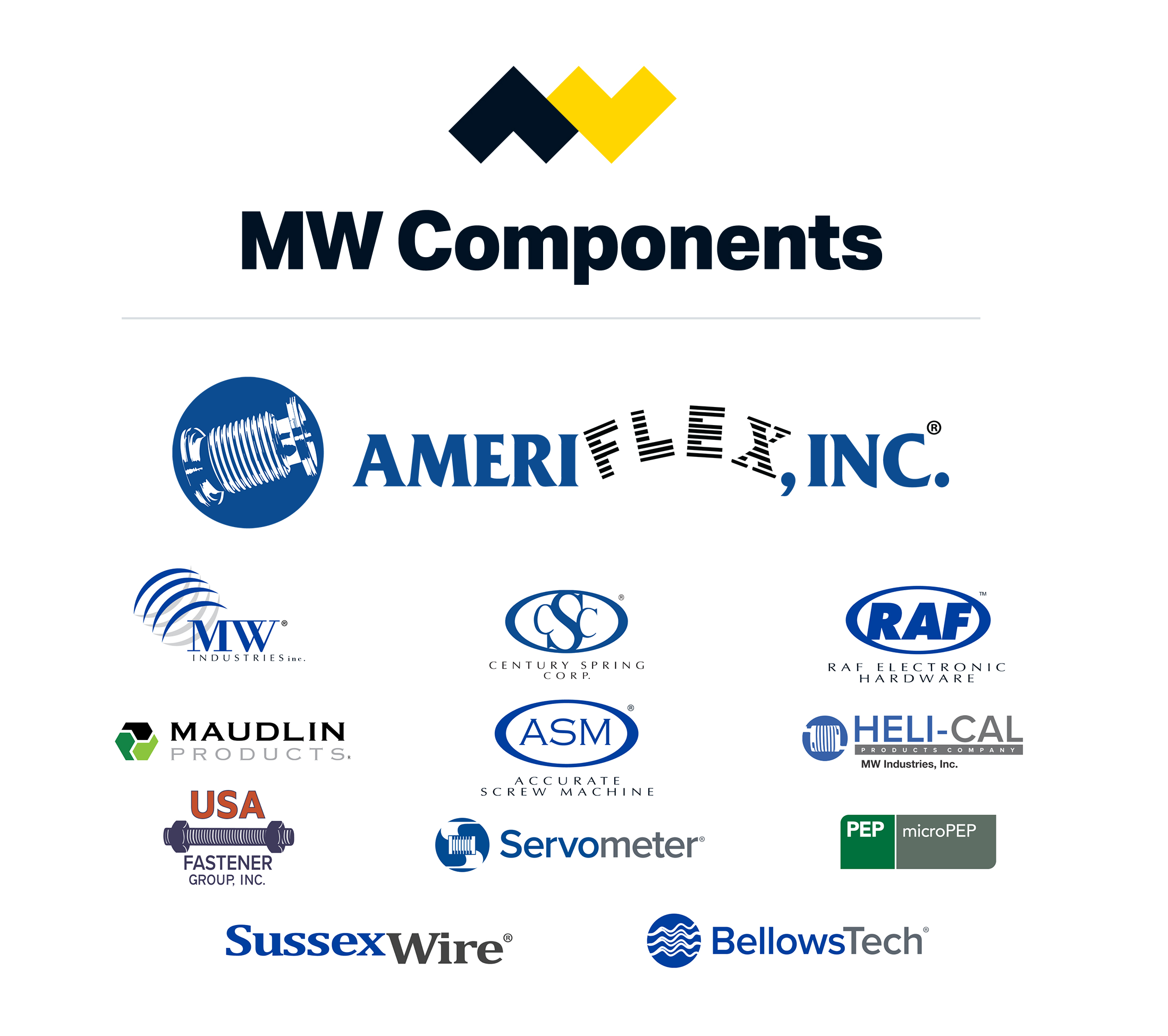 Ameriflex is now part of MW Components!