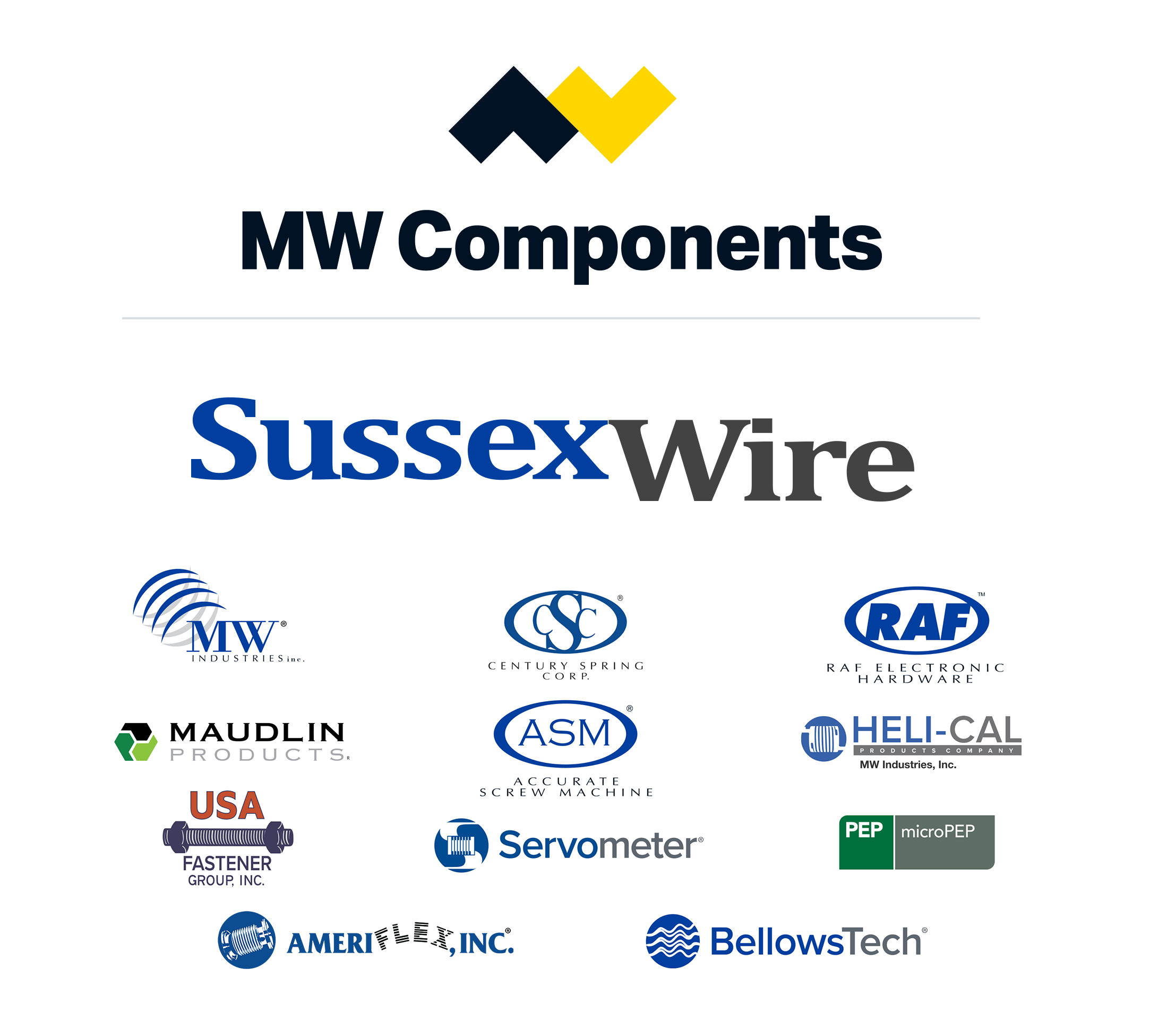 Sussex Wire is now part of MW Components!